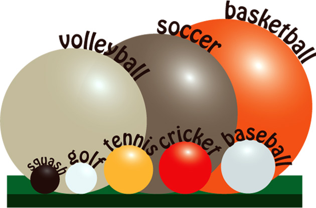 Sports Ball Size Comparison