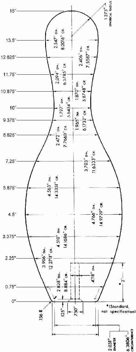 bowling pin setup diagram